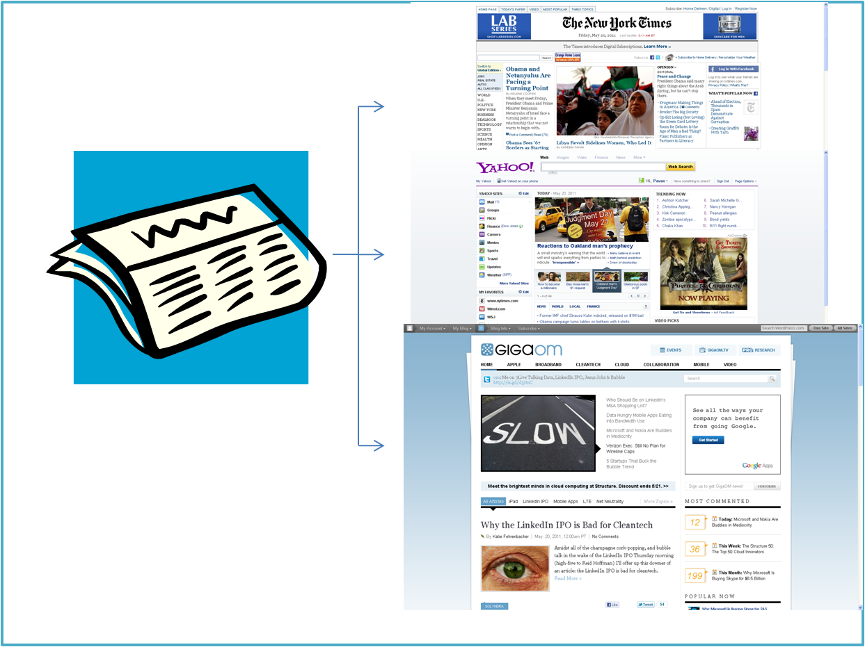 Transformation of News